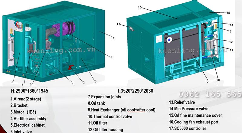 Cấu trúc máy nén khí trục vít 2 cấp fusheng